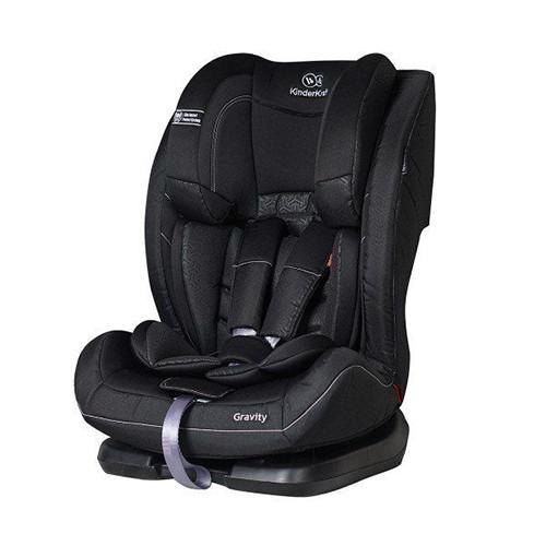 Столчета за кола Група 1/2/3 (9-36 кг)